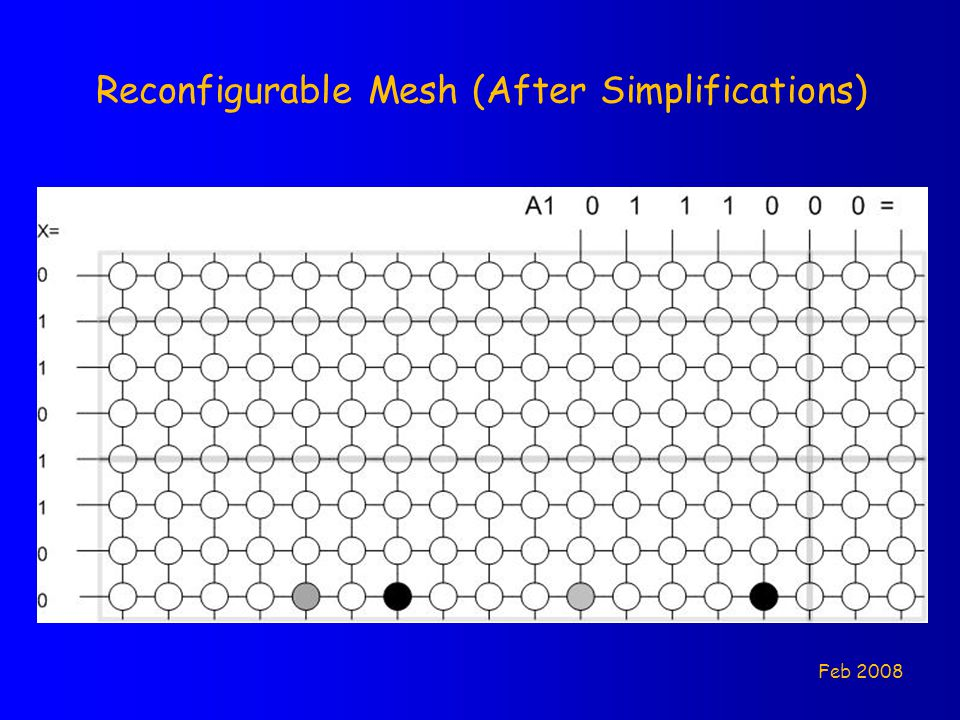 Reconfigurable Mesh (After Simplifications) Feb 2008