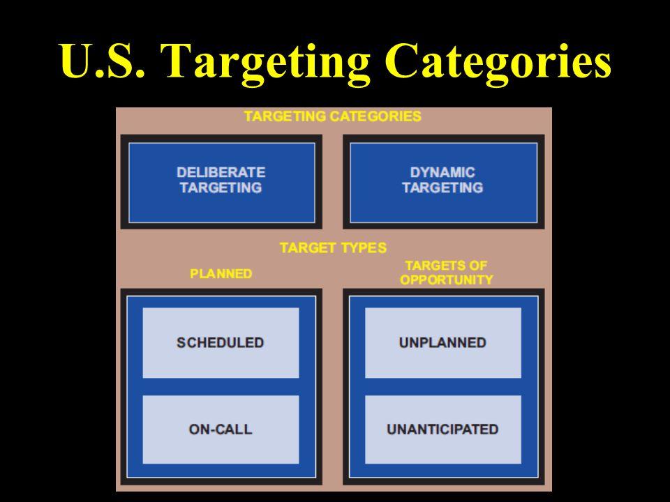 U.S. Targeting Categories
