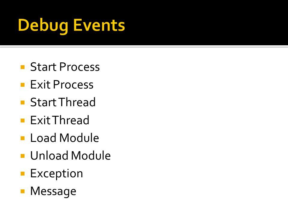  Start Process  Exit Process  Start Thread  Exit Thread  Load Module  Unload Module  Exception  Message