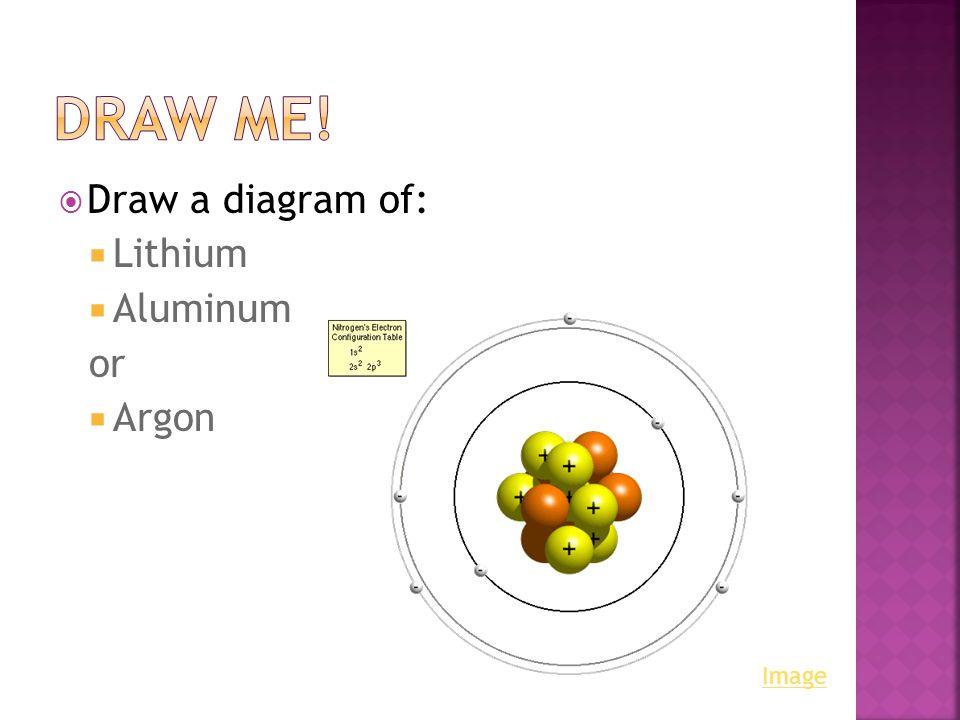  Draw a diagram of:  Lithium  Aluminum or  Argon Image