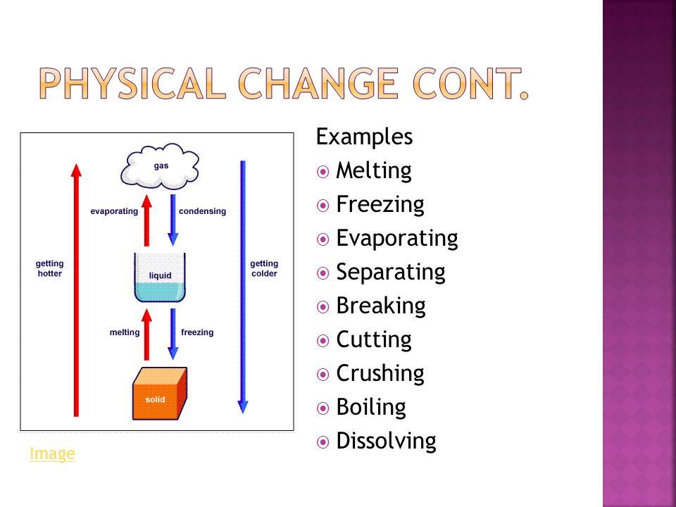 Examples  Melting  Freezing  Evaporating  Separating  Breaking  Cutting  Crushing  Boiling  Dissolving Image
