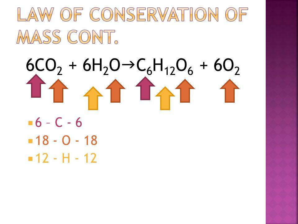 6CO 2 + 6H 2 O  C 6 H 12 O 6 + 6O 2  6 – C - 6  18 - O - 18  12 - H - 12