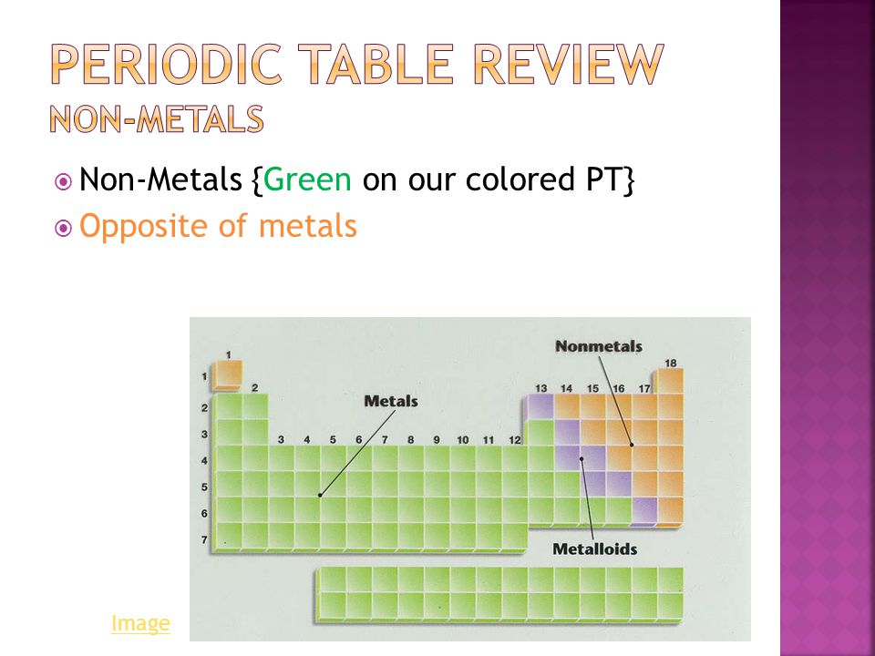  Non-Metals {Green on our colored PT}  Opposite of metals Image