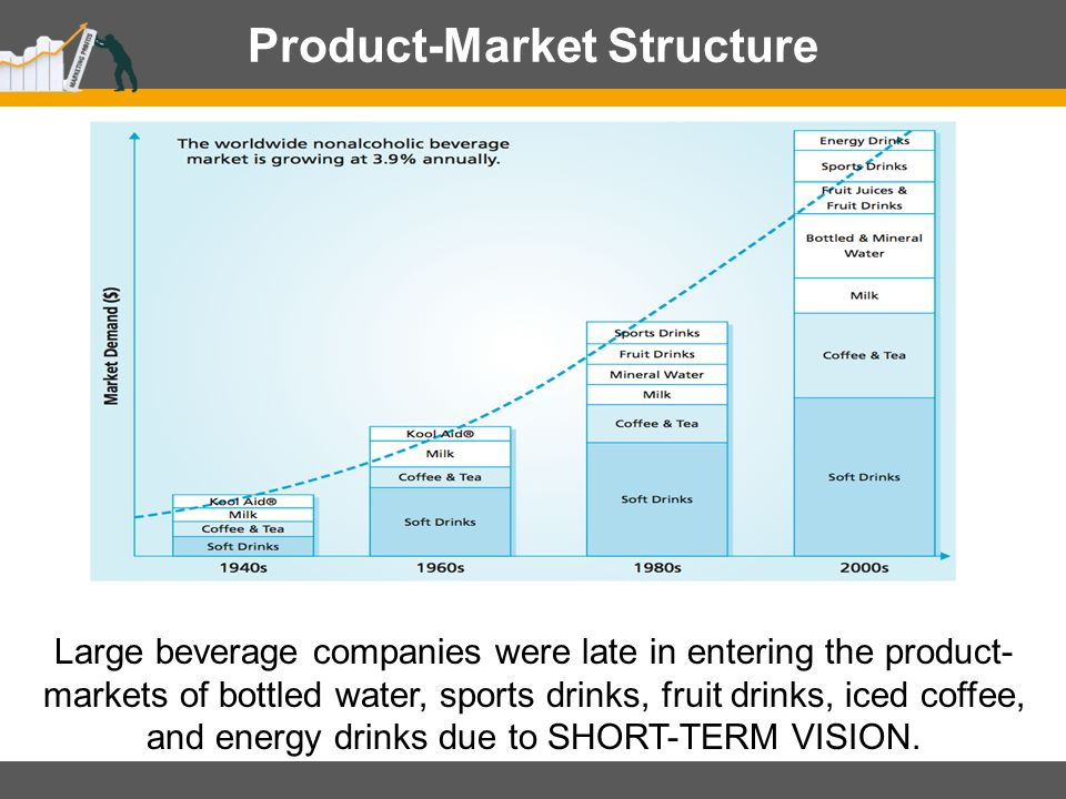 Market Definitions MBM6 Chapter 3 A broad market definition is essential for any business in order to understand and measure market demand, market potential, and market share.