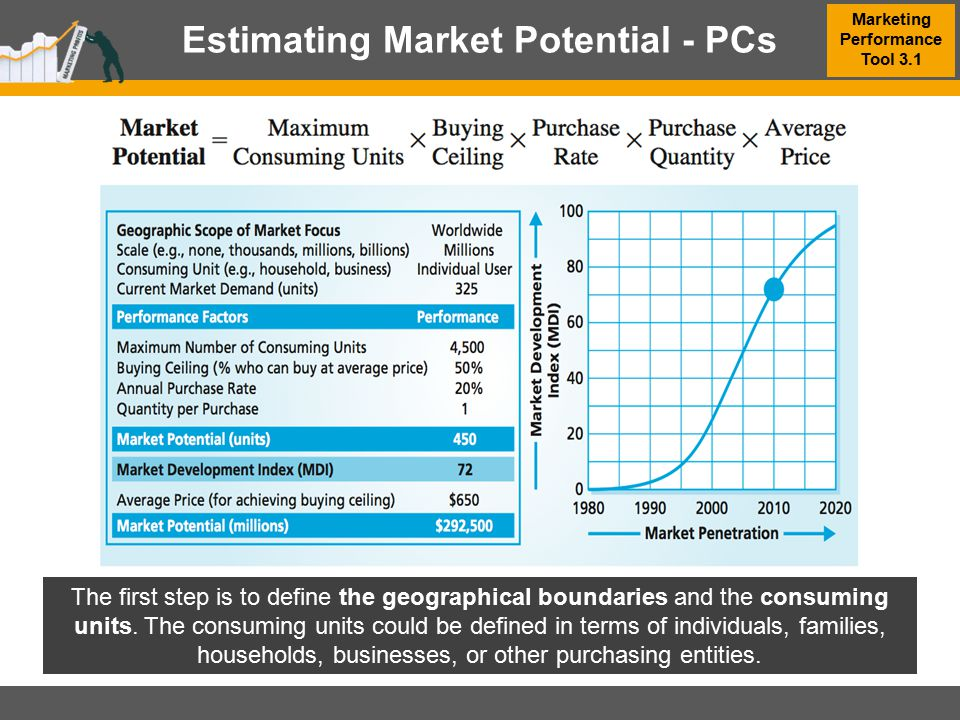 Estimating Market Potential - PCs MBM6 Chapter 3 The first step is to define the geographical boundaries and the consuming units. The consuming units