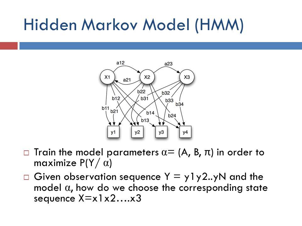 Hidden Markov Model (HMM)  Train the model parameters α = (A, B, π ) in order to maximize P(Y/ α )  Given observation sequence Y = y1y2..yN and the