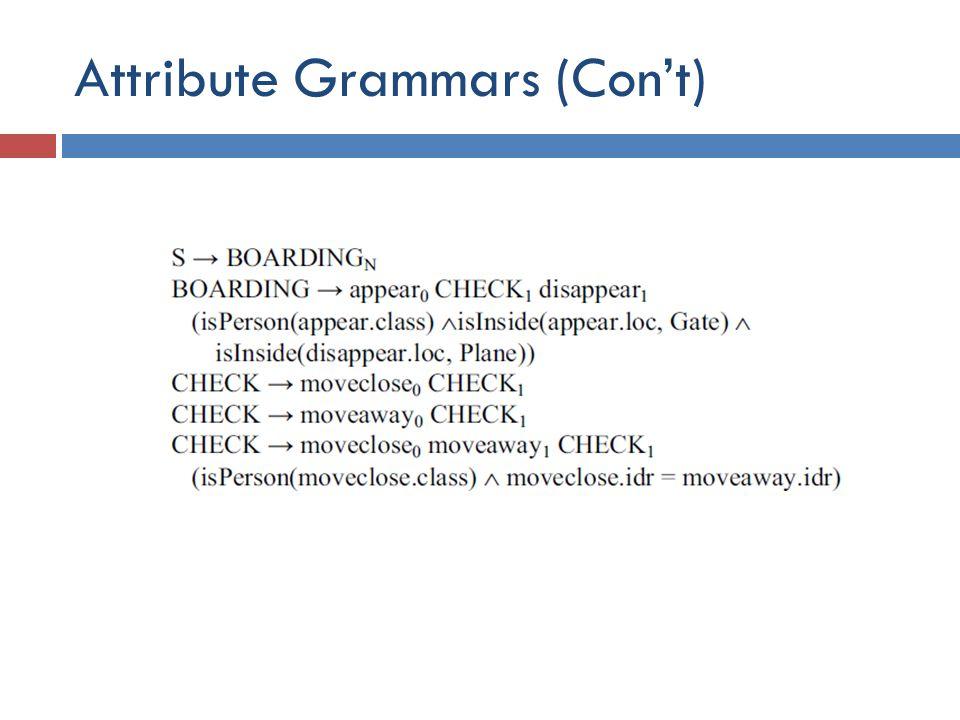 Attribute Grammars (Con't)