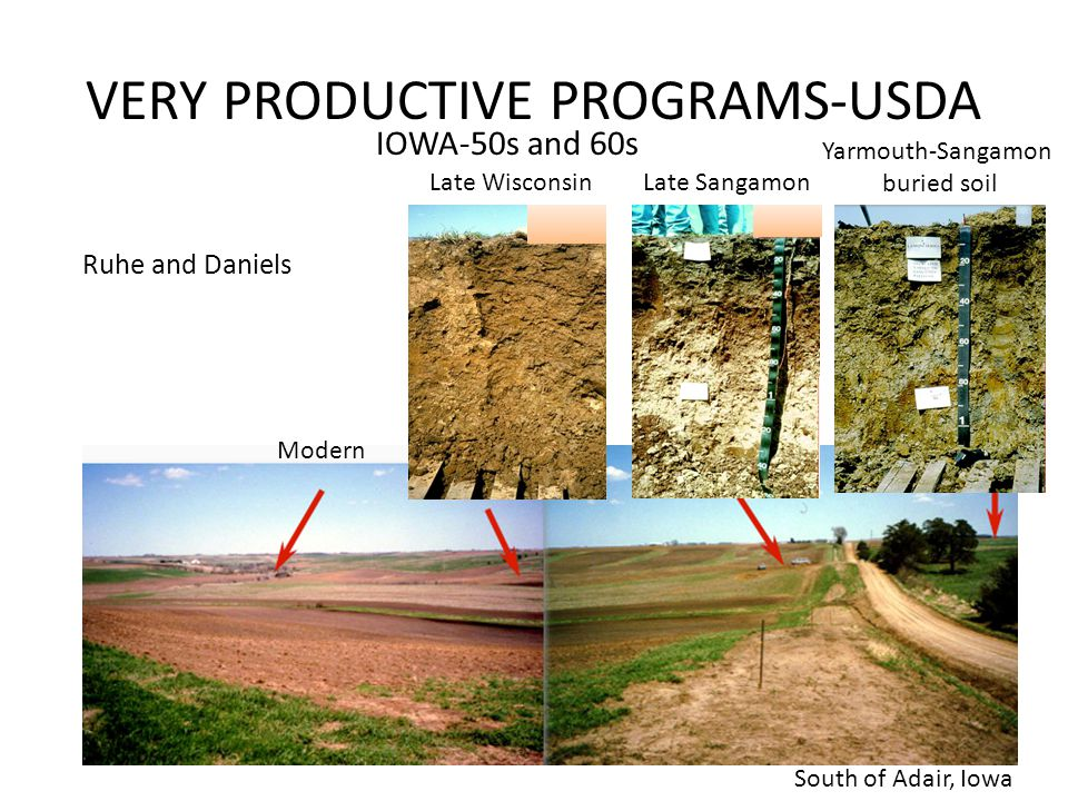 VERY PRODUCTIVE PROGRAMS-USDA DESERT RESEARCH PROJECT (NM)—MOST PRODUCTIVE--60s and 70s Hawley Hawley and Gile Gile Plus Grossman, Peterson, Ruhe