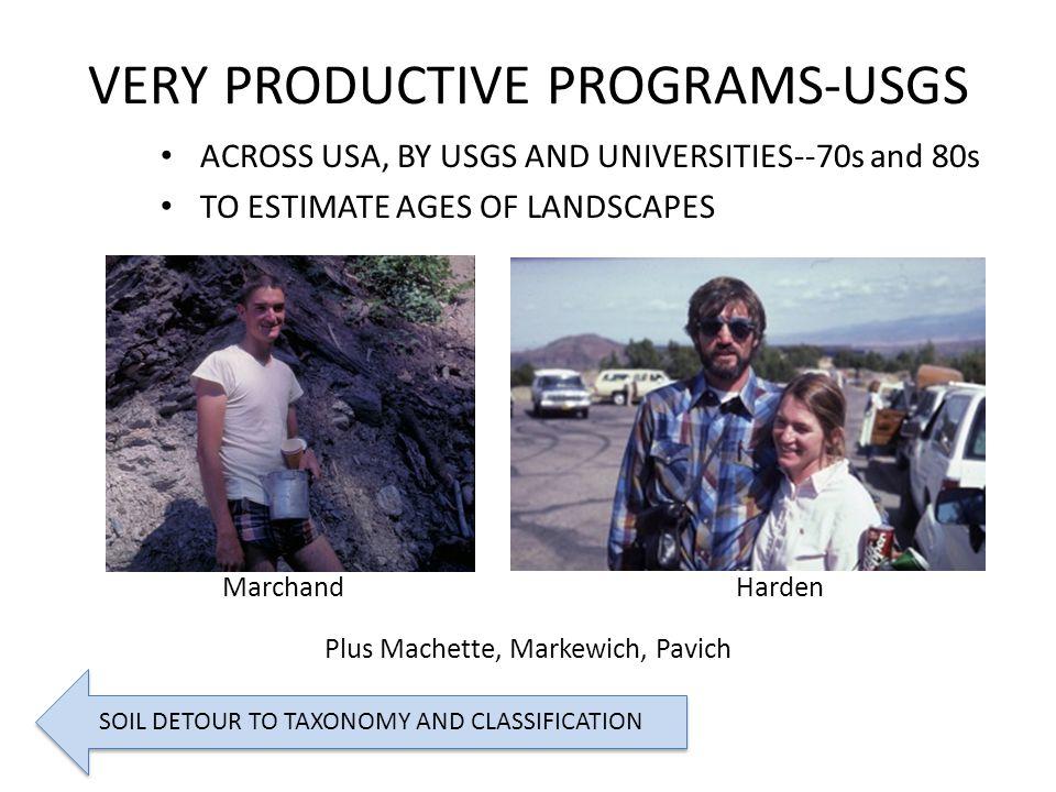 SOIL-FORMING FACTORS: PARENT MAT'L (P) SimpleComplex Layers—geologic vs.