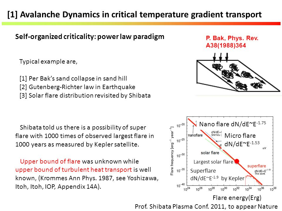[1] Avalanche Dynamics in critical temperature gradient transport Self-organized criticality: power law paradigm P. Bak, Phys. Rev. A38(1988)364 Micro