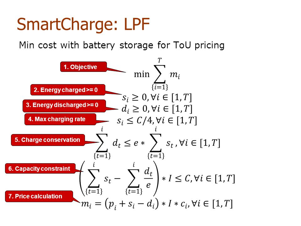 SmartCharge: Household Savings  10-15% savings  within 8-12% of Oracle  savings flatten >24kWh A.