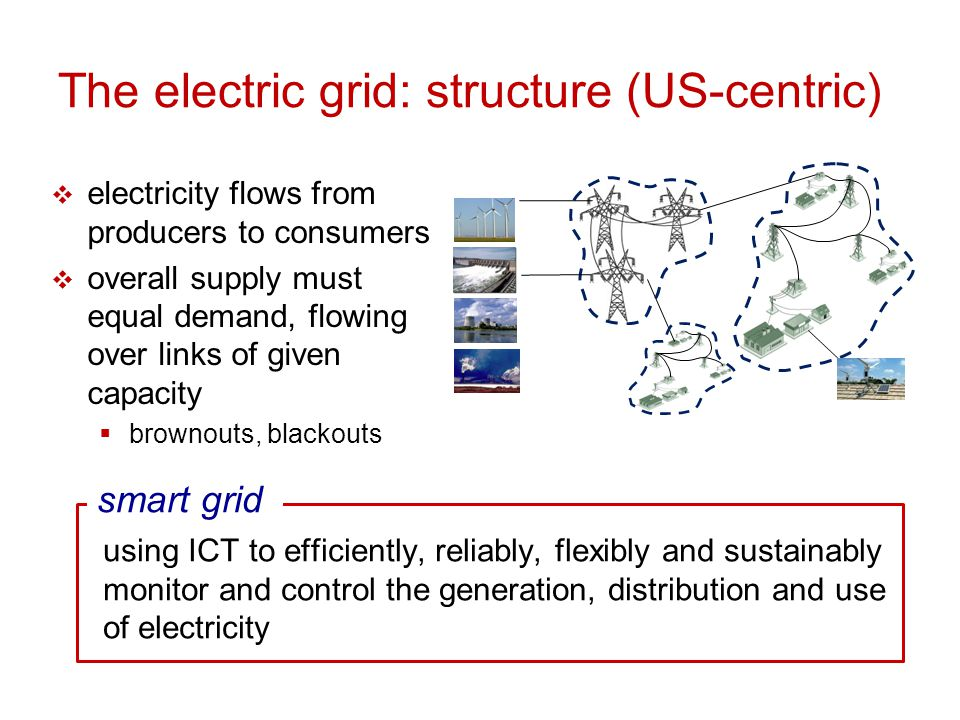 Selected smart grid applications ∂ ∂ ∂∂ ∂∂∂