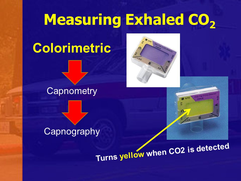 Measuring Exhaled CO 2 Colorimetric Capnometry Capnography Turns yellow when CO2 is detected