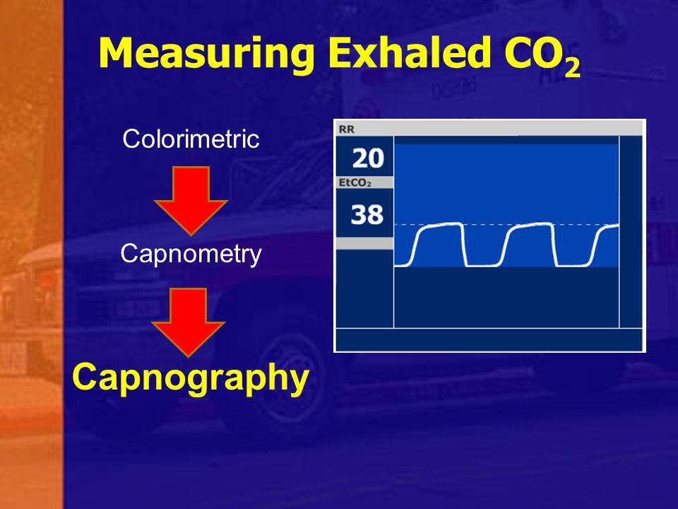 Measuring Exhaled CO 2 Colorimetric Capnometry Capnography
