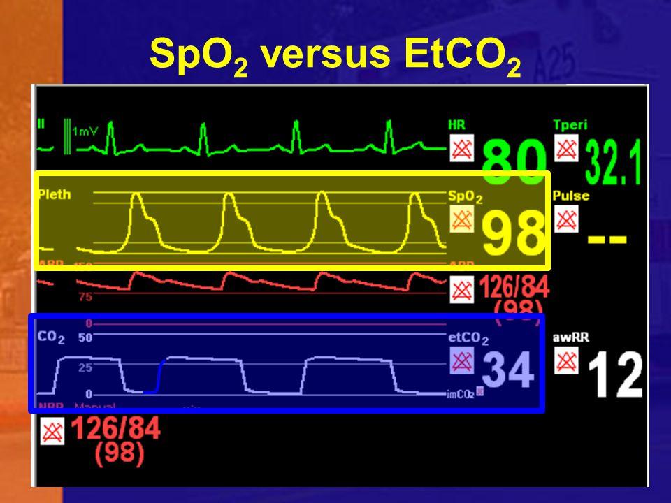 SpO 2 versus EtCO 2