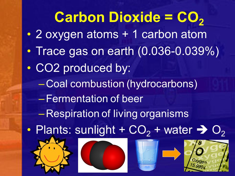 Carbon Dioxide = CO 2 2 oxygen atoms + 1 carbon atom Trace gas on earth (0.036-0.039%) CO2 produced by: –Coal combustion (hydrocarbons) –Fermentation