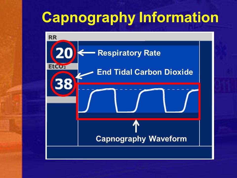 Capnography Information Respiratory Rate End Tidal Carbon Dioxide Capnography Waveform