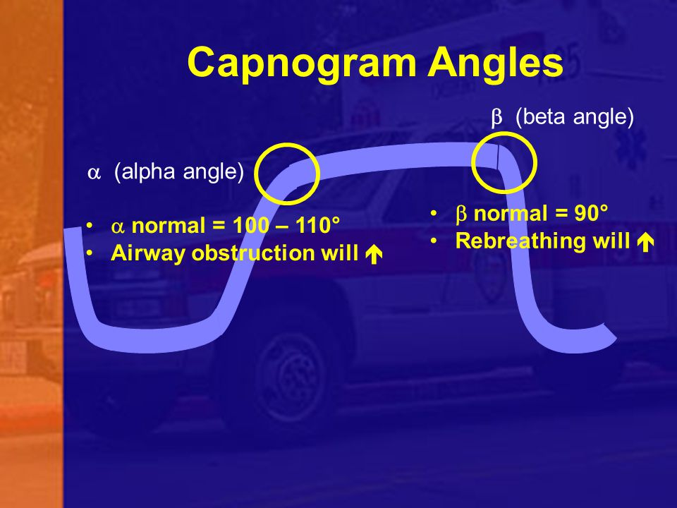 Capnogram Angles  (alpha angle)  (beta angle)  normal = 100 – 110° Airway obstruction will   normal = 90° Rebreathing will 