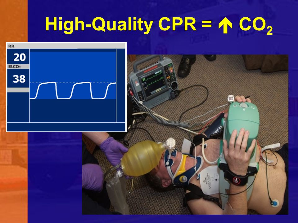 High-Quality CPR =  CO 2