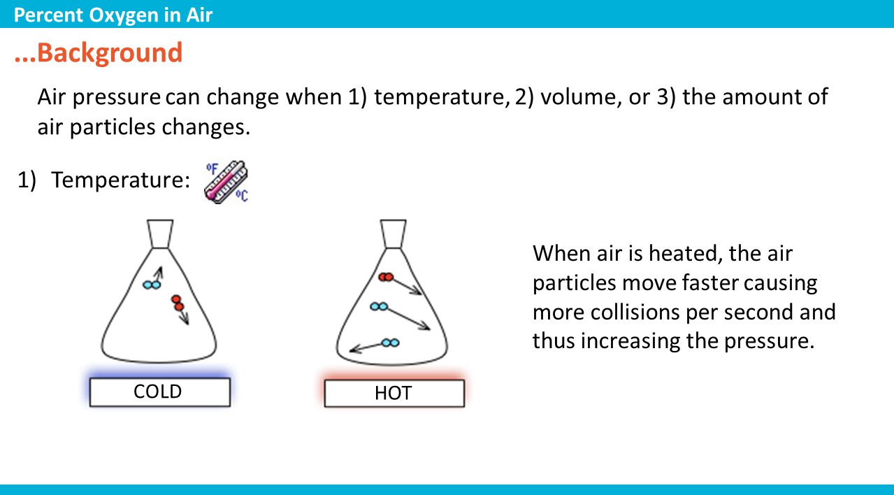 ...Background 2)Volume: When the volume of a container holding a gas increases, the pressure decreases.