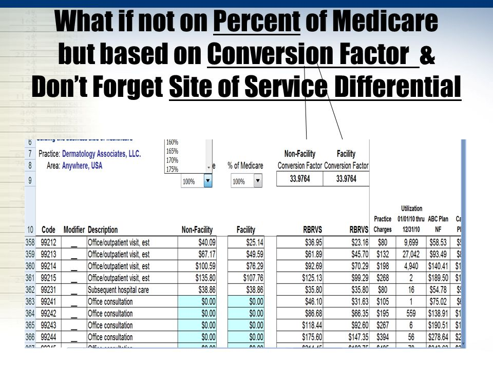 What if not on Percent of Medicare but based on Conversion Factor & Don't Forget Site of Service Differential