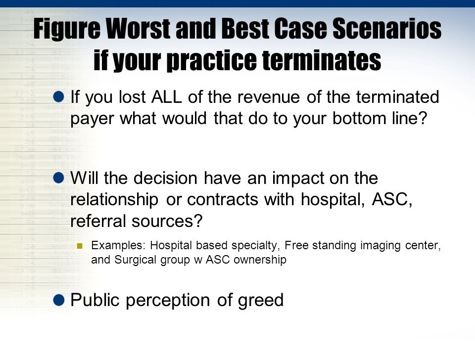 Figure Worst and Best Case Scenarios if your practice terminates If you lost ALL of the revenue of the terminated payer what would that do to your bottom line.