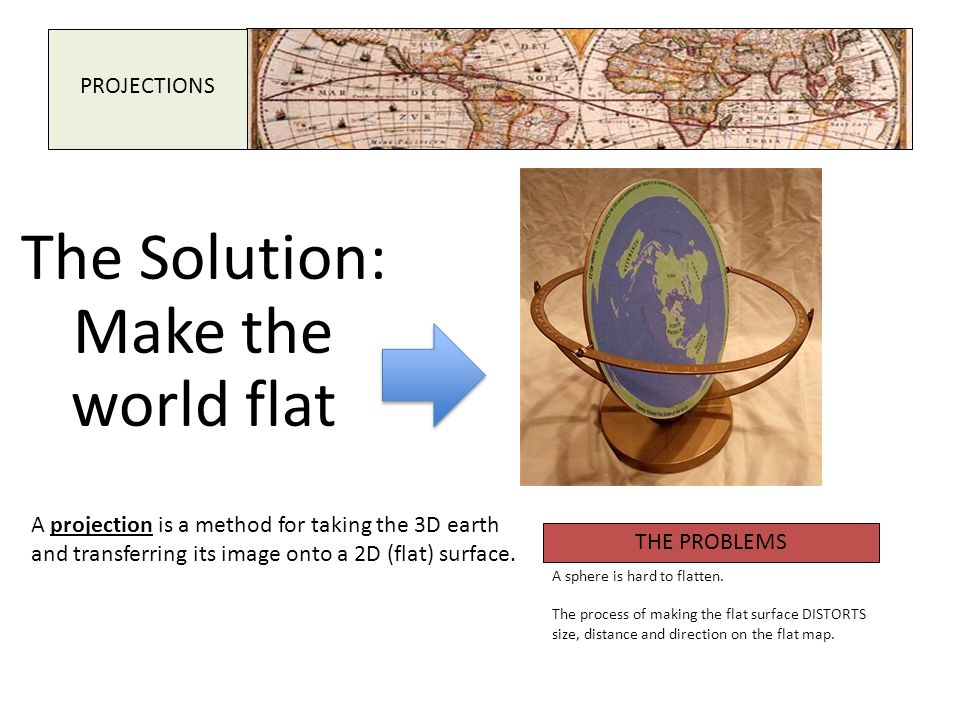 PROJECTIONS The Solution: Make the world flat A projection is a method for taking the 3D earth and transferring its image onto a 2D (flat) surface. TH