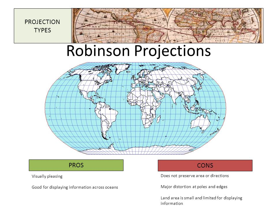 PROJECTION TYPES PROS CONS Does not preserve area or directions Major distortion at poles and edges Land area is small and limited for displaying info