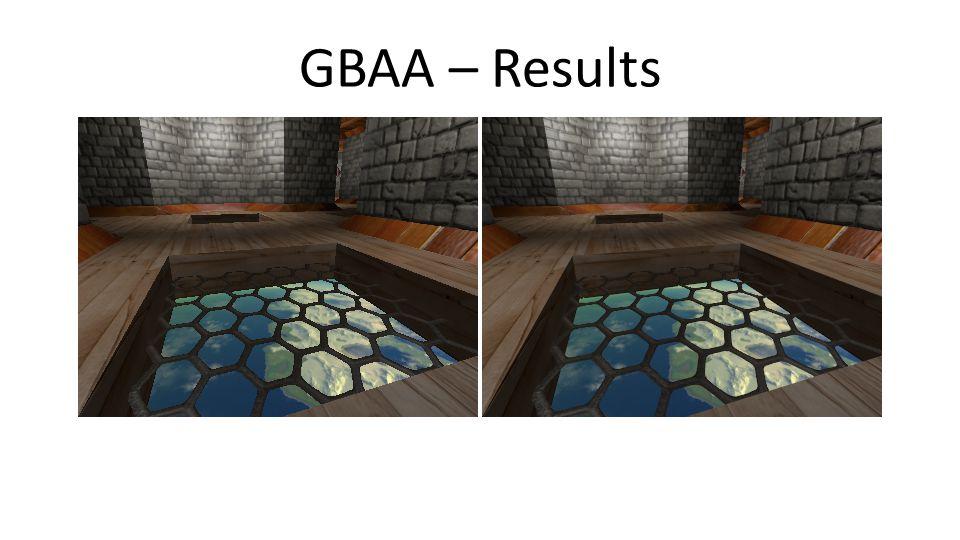 GBAA – Results