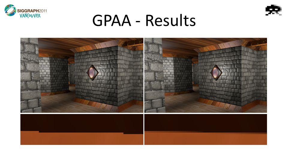 GPAA - Results