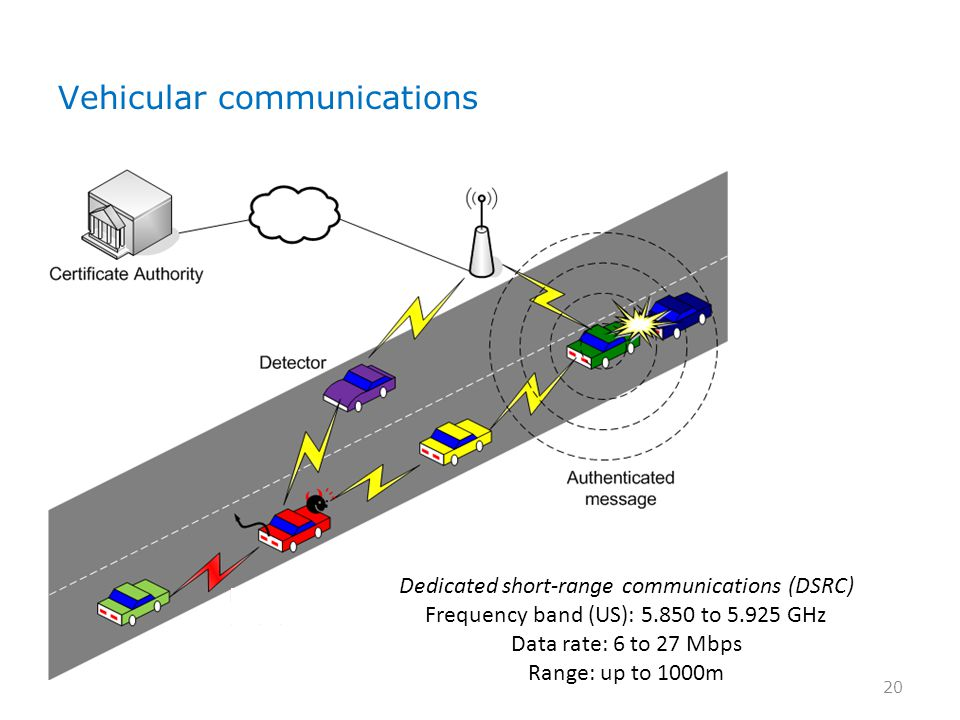 Vehicular communications 20 Dedicated short-range communications (DSRC) Frequency band (US): 5.850 to 5.925 GHz Data rate: 6 to 27 Mbps Range: up to 1
