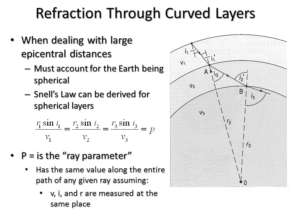 Refraction Through Curved Layers When dealing with large epicentral distances When dealing with large epicentral distances – Must account for the Earth being spherical – Snell's Law can be derived for spherical layers P = is the ray parameter P = is the ray parameter Has the same value along the entire path of any given ray assuming: Has the same value along the entire path of any given ray assuming: v, i, and r are measured at the same place v, i, and r are measured at the same place