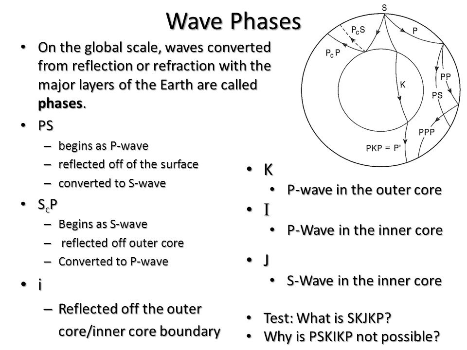Wave Phases On the global scale, waves converted from reflection or refraction with the major layers of the Earth are called phases.