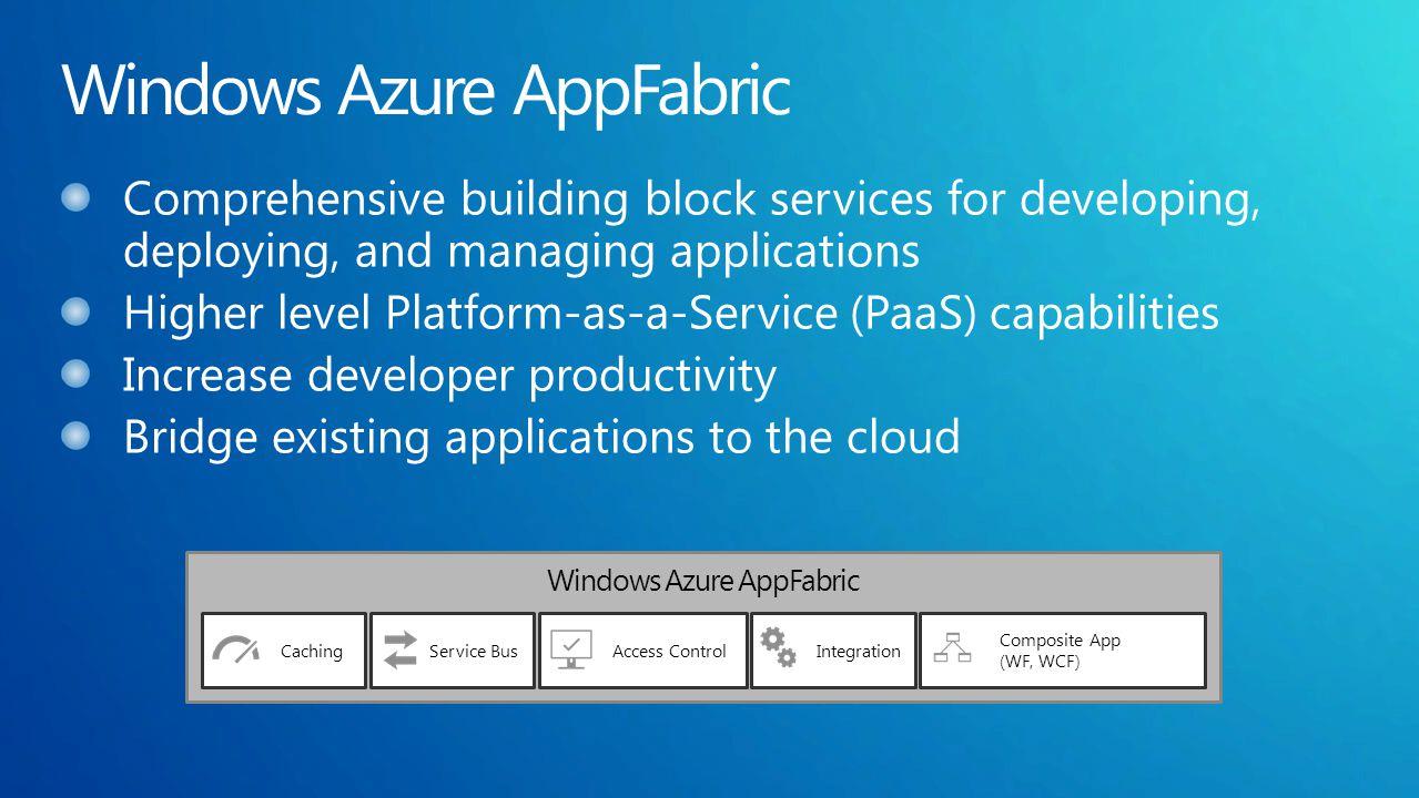 Windows Azure AppFabric Caching Service Bus Access Control Integration Composite App (WF, WCF)