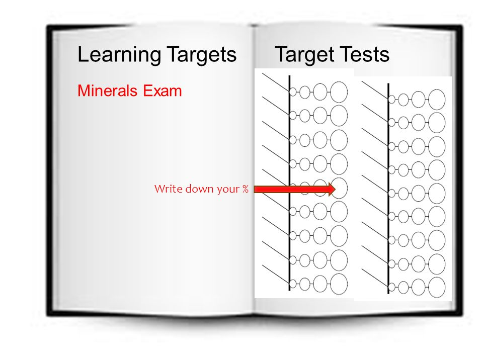 Learning TargetsTarget Tests Minerals Exam Write down your %