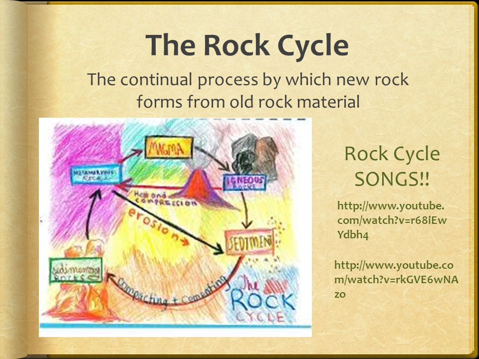 The Rock Cycle The continual process by which new rock forms from old rock material http://www.youtube.co m/watch v=rkGVE6wNA zo http://www.youtube.