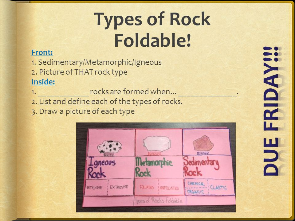 Types of Rock Foldable. Front: 1. Sedimentary/Metamorphic/Igneous 2.