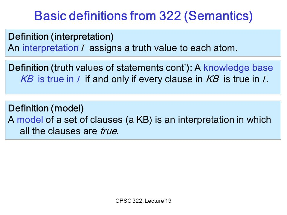 CPSC 322, Lecture 20Slide 12 Example: Models Which interpretations are models.
