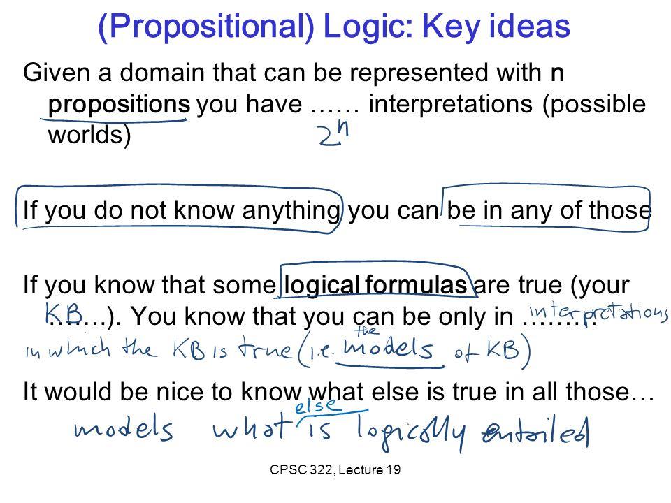 CPSC 322, Lecture 19 Lecture Overview Basics Recap: Interpretation / Model / Propositional Logics Satisfiability, Validity Resolution in Propositional logics Slide 17