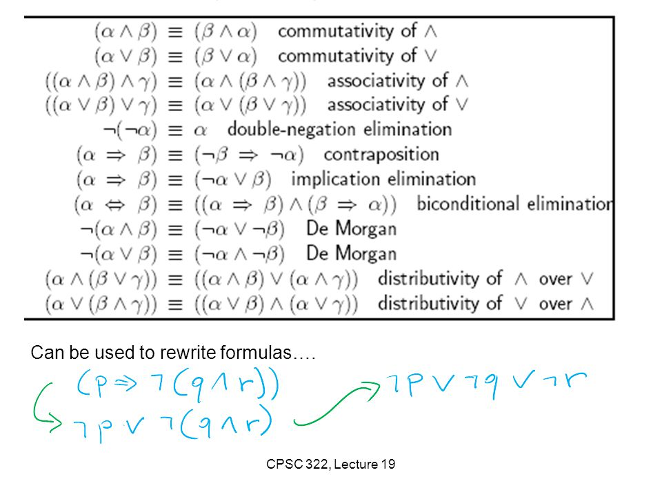 CPSC 322, Lecture 19 Can be used to rewrite formulas….