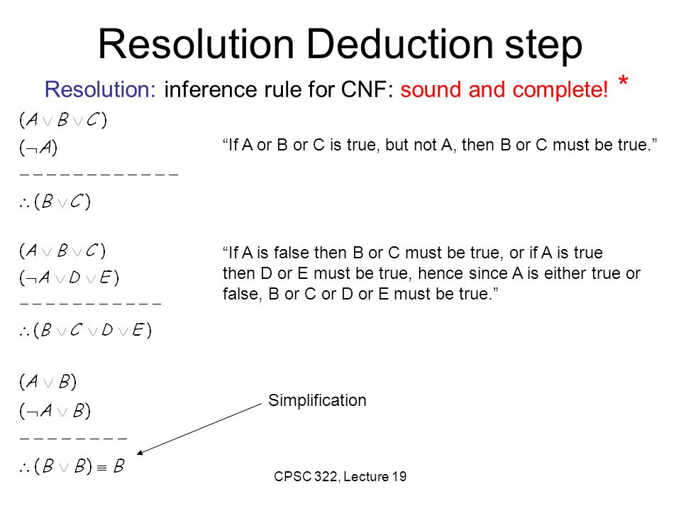 The resolution algorithm tries to prove: is converted in CNF Resolution is applied to each pair of clauses with complementary literals Resulting clauses are added to the set (if not already there) Process continues until one of two things can happen: 1.We find which is unsatisfiable.
