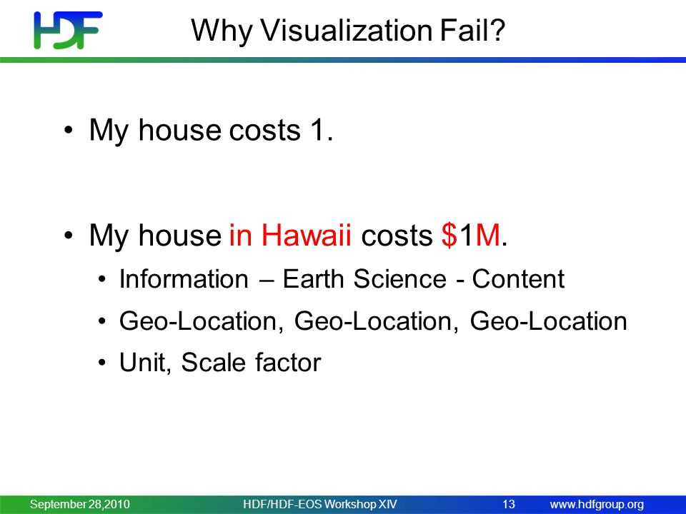 www.hdfgroup.org Why Visualization Fail. My house costs 1.