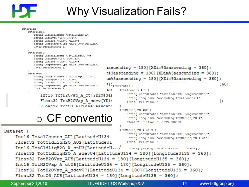 www.hdfgroup.org Why Visualization Fails.