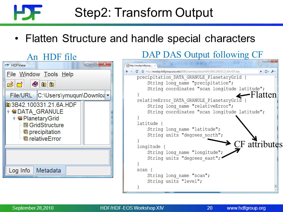 www.hdfgroup.org Step2: Transform Output Flatten Structure and handle special characters September 28,2010HDF/HDF-EOS Workshop XIV20 DAP DAS Output following CF An HDF file Flatten CF attributes