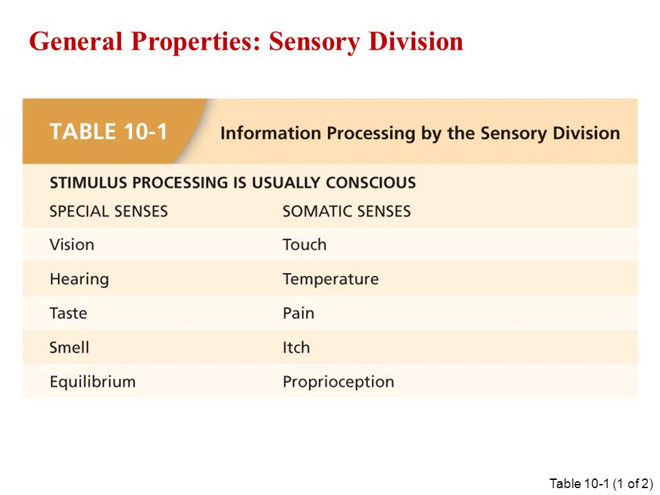 Table 10-1 (1 of 2) General Properties: Sensory Division