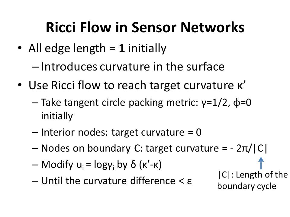 Ricci Flow in Sensor Networks All edge length = 1 initially – Introduces curvature in the surface Use Ricci flow to reach target curvature κ' – Take tangent circle packing metric: γ=1/2, φ=0 initially – Interior nodes: target curvature = 0 – Nodes on boundary C: target curvature = - 2π/|C| – Modify u i = logγ i by δ (κ'-κ) – Until the curvature difference < ε |C|: Length of the boundary cycle