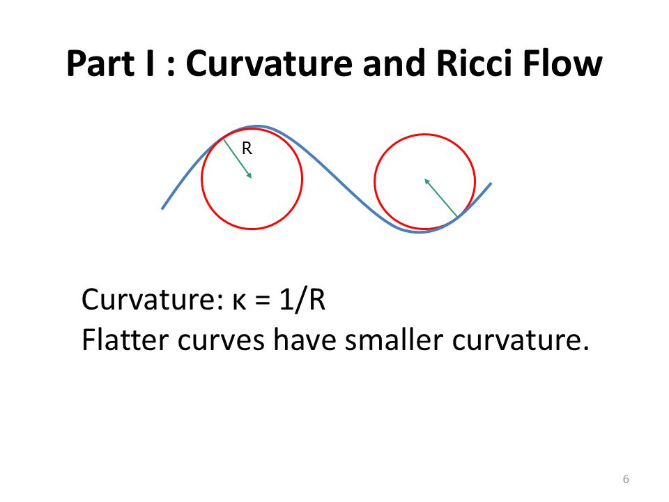 Changing the Curvature 7 Flatten a curve: κ  0 Make a cycle round κ  1/R R