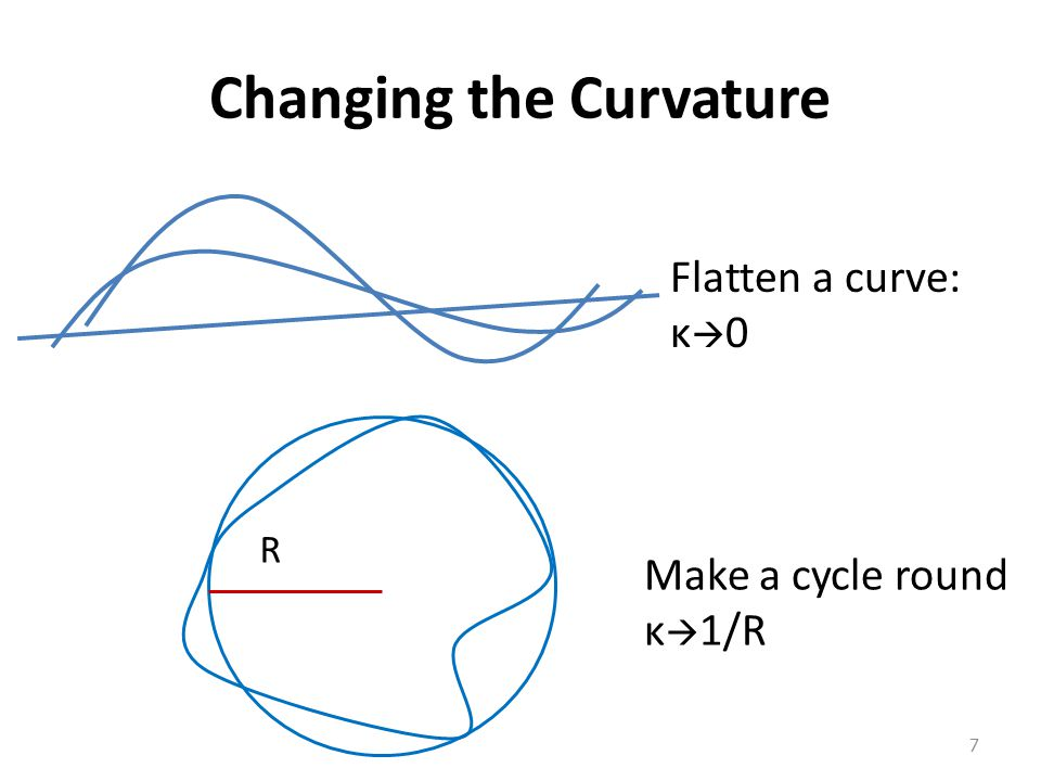 Discrete Flow : Use Circle Packing Metric Circle packing metric: circle of radius γ i at each vertex & intersection angle φ ij.
