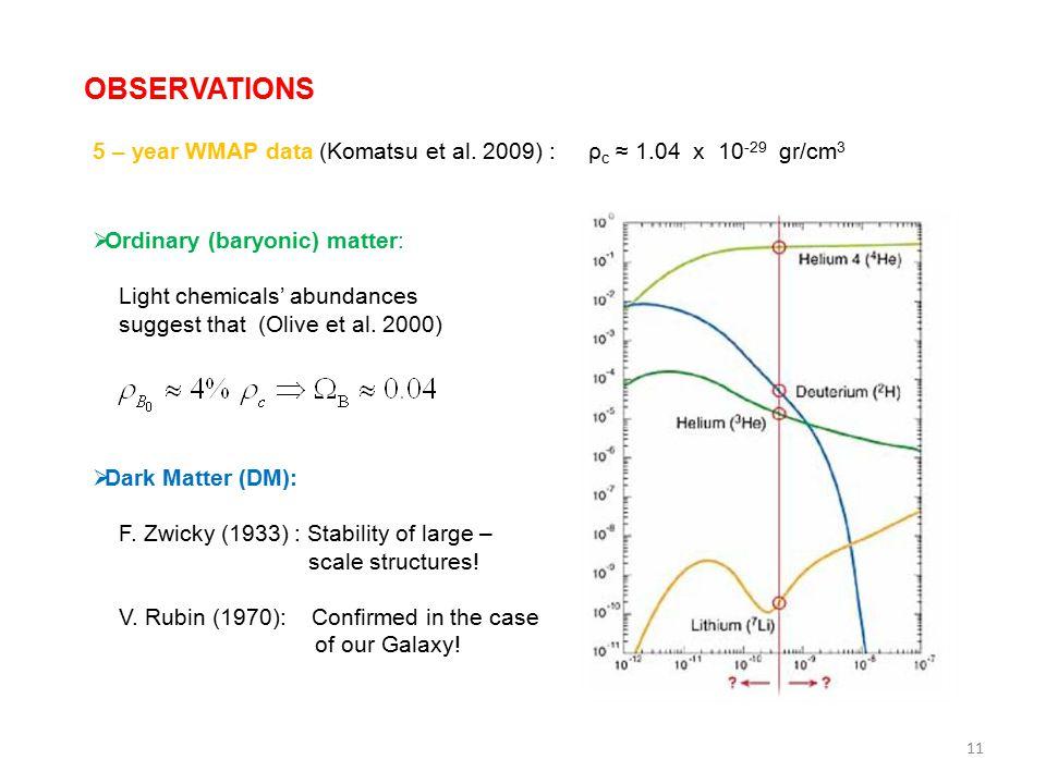 OBSERVATIONS 5 – year WMAP data (Komatsu et al. 2009) : ρ c ≈ 1.04 x 10 -29 gr/cm 3  Ordinary (baryonic) matter: Light chemicals' abundances suggest