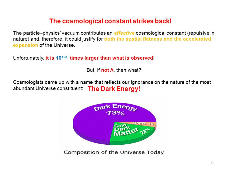 The cosmological constant strikes back.